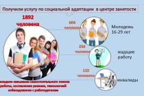 Специалисты центров занятости помогают адаптироваться на рынке труда